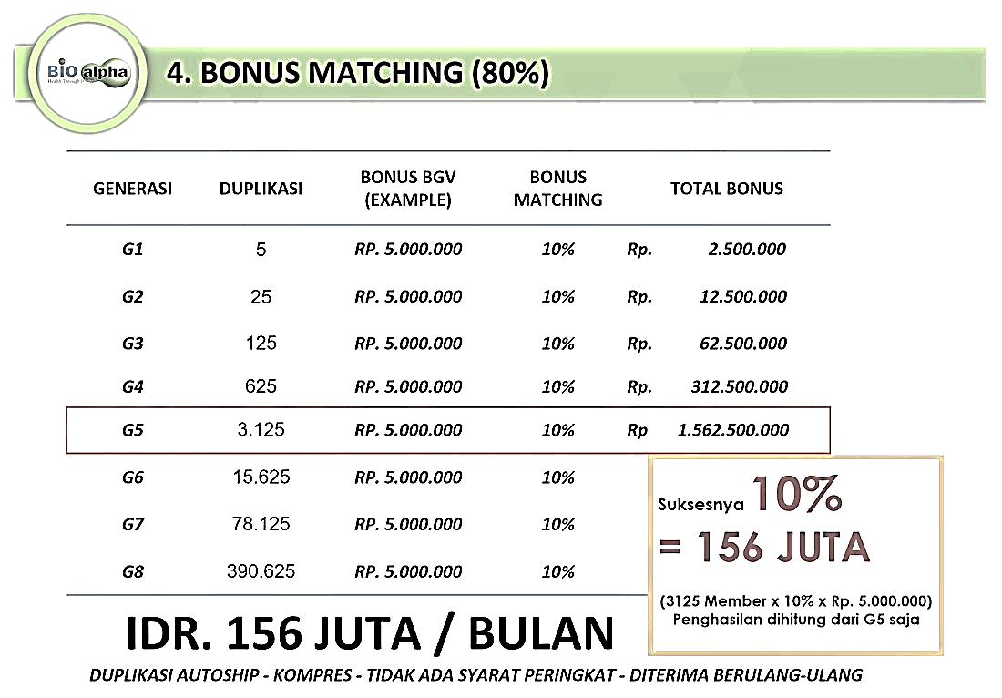 4bonusmatching.png